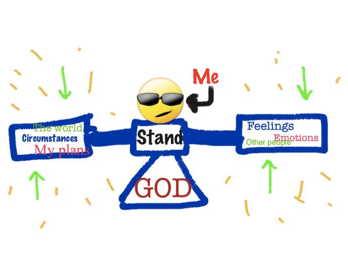 DoodleBuddyiPad Balance